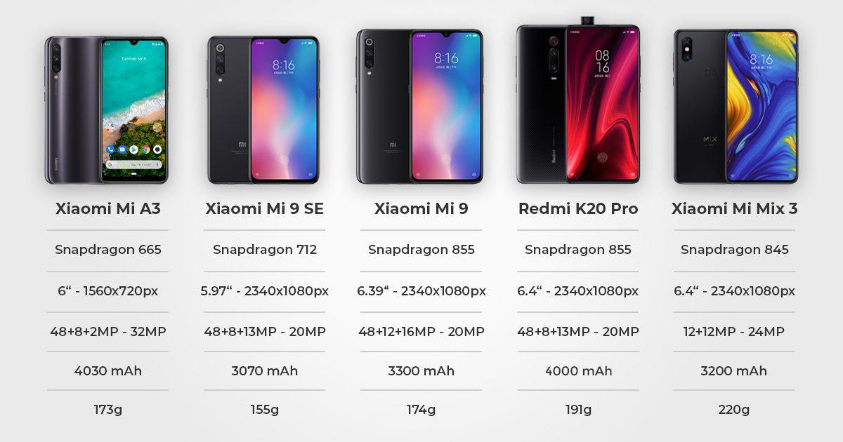 Xiaomi Mi Vergleich Banner 2019 2